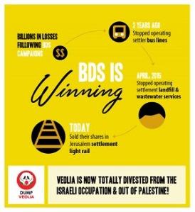 Veolia yellow info graphic